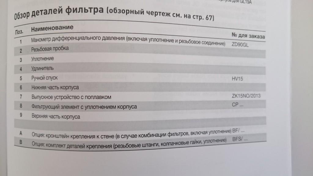 Список частей к фильтру Zander GL14VLD