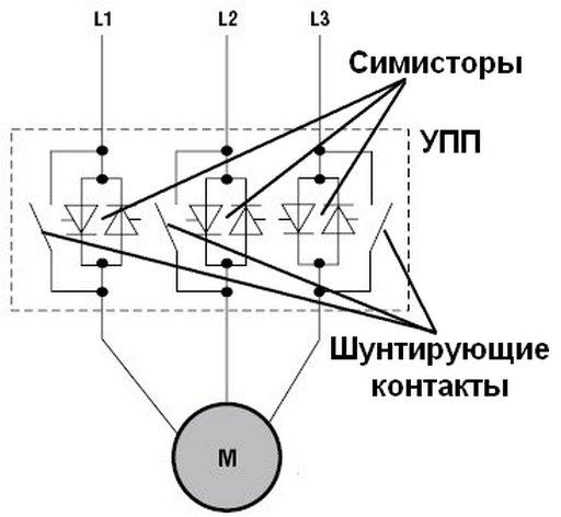 Упрощенная схема силовой части УПП