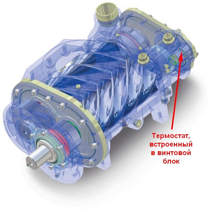 Термостат, встроенный в винтовой блок