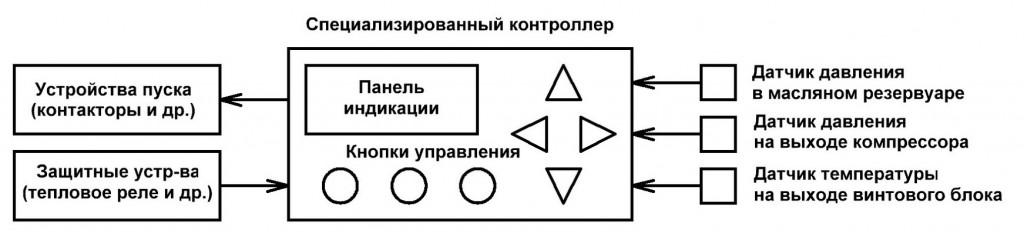 Структурная схема соединений контроллера компрессора