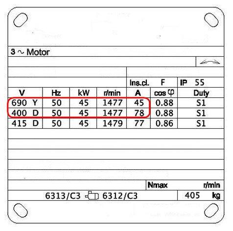 Типовая табличка электродвигателя